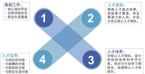 品质生活  -组织结构设计咨询厂家  一件起批787952165