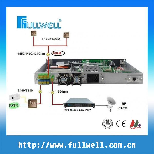 4路PON+CATV光纤放大器664430365