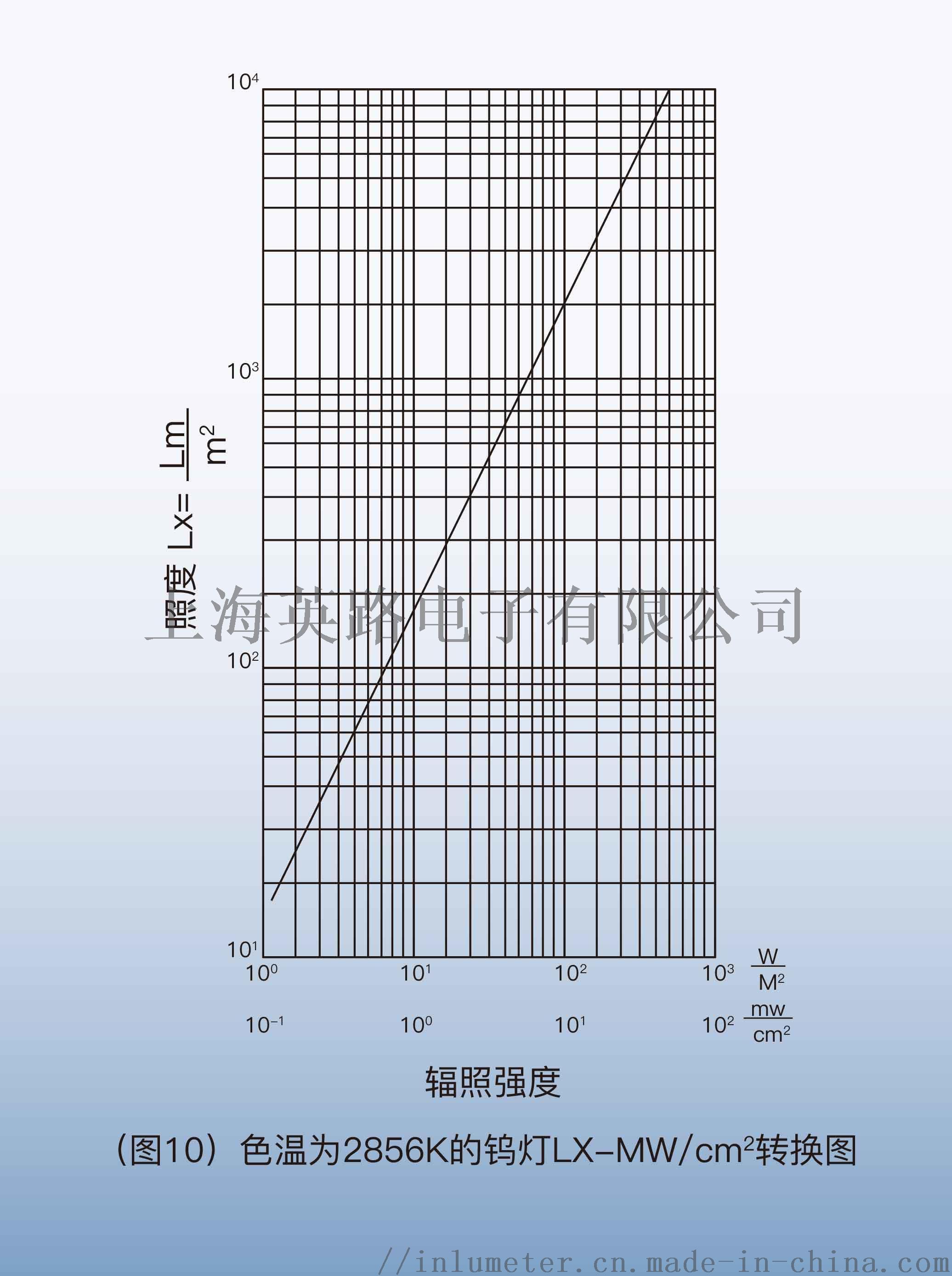 供应高品质硅光电池2CU025E149381355