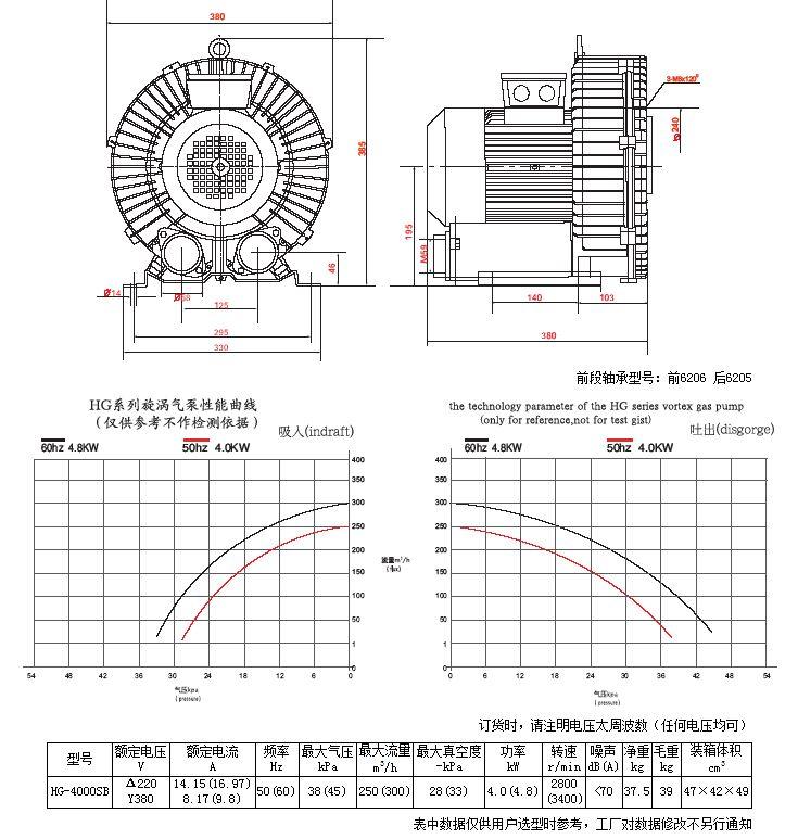 4KW高压风机 HG-4000漩涡气泵 印刷泵 增氧机221285