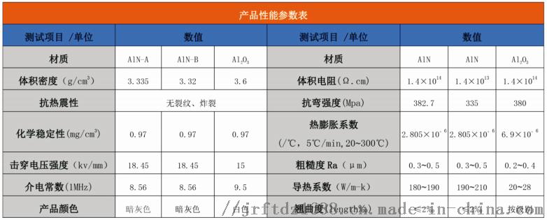 直销导热绝缘陶瓷片 散热陶瓷片 氮化铝陶瓷157786835