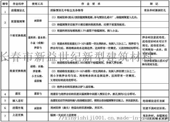 江蘇鎮江外包鋼專用膠怎麼使用