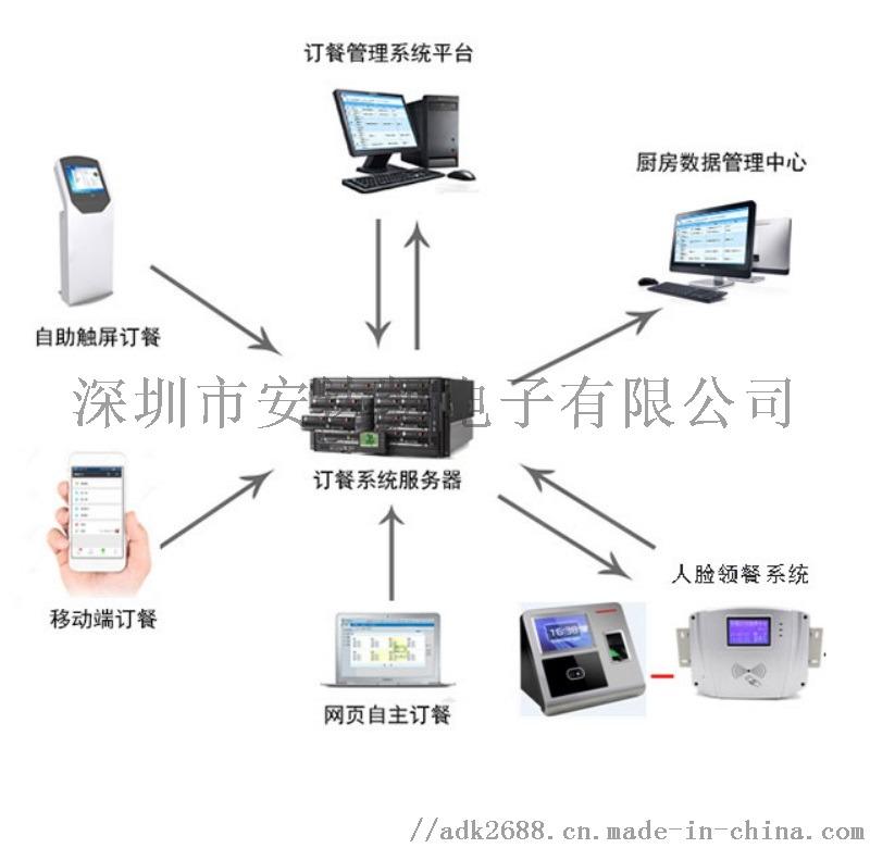 鞍山一卡通管理系统 批量OEM生产 一卡通管理系统批发