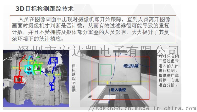 河南商場計數器功能 行走軌跡跟分析析 商場計數器