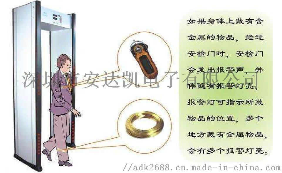 防漏檢體溫安檢門 步行不用停測溫 體溫安檢門