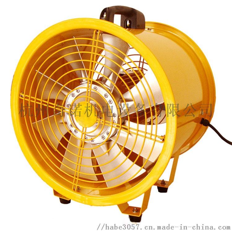 SFWF系列烟叶烘烤风机,水产品烘烤风机