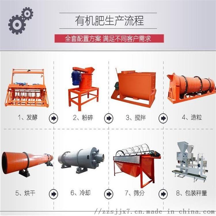 转鼓式混合机 有机肥生产设备 制粒机0.3-3mm球形