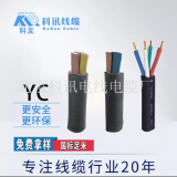 YC产品主图