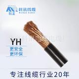 YH产品主图