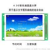 4.3寸工业液晶显示器