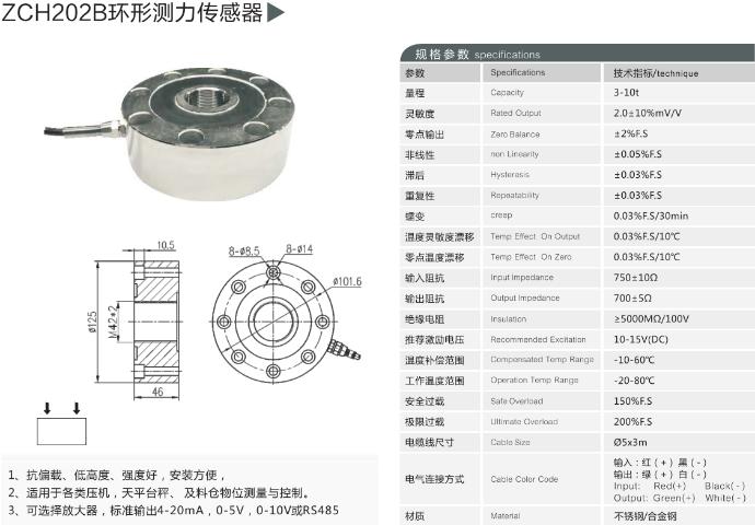 环形传感器生产厂家--卓扬测控72844922