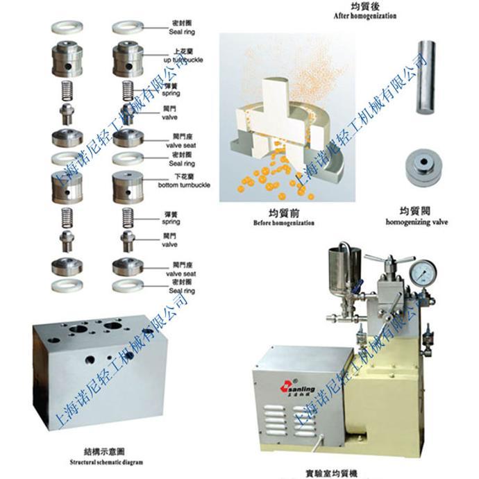上海诺尼GJJ-0.06/70小型实验室均质机 高校试验均质机37199915