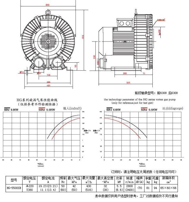 5.5KW高压旋涡气泵 高压气泵 高压鼓风机HG-5500221355