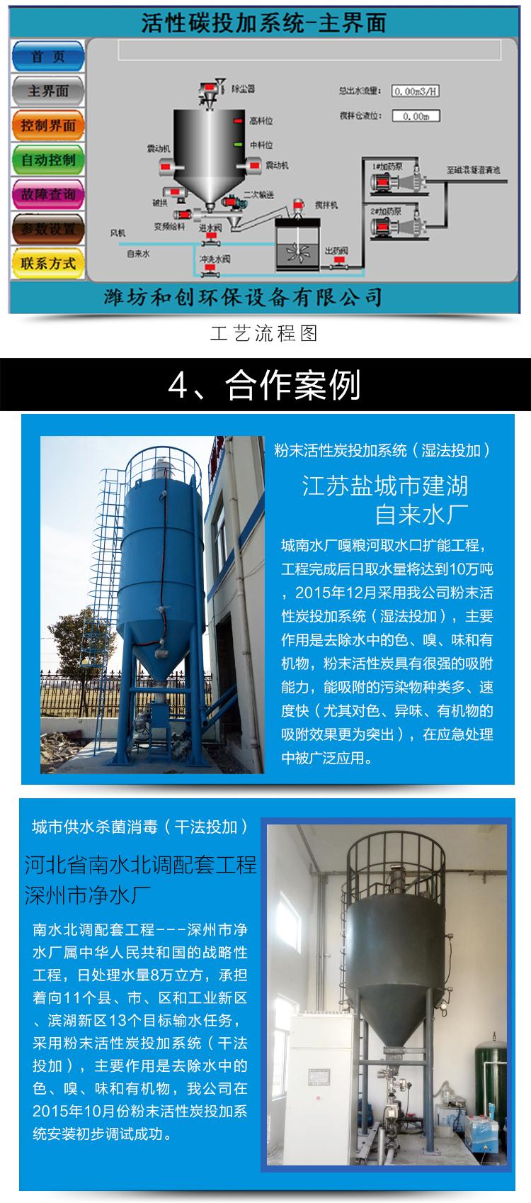粉末活性炭投加設備