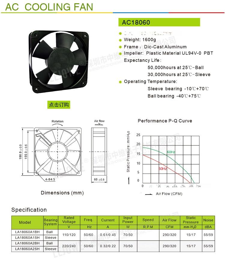 AC18060-参数.jpg