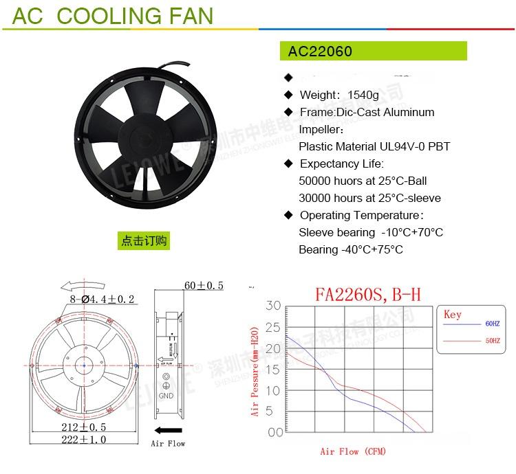 AC22060-参数.jpg