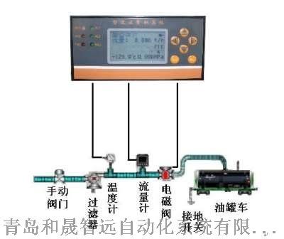 定量控制仪.jpg