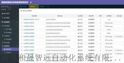 青岛和晟智远智慧热网终端用户管理图.jpg