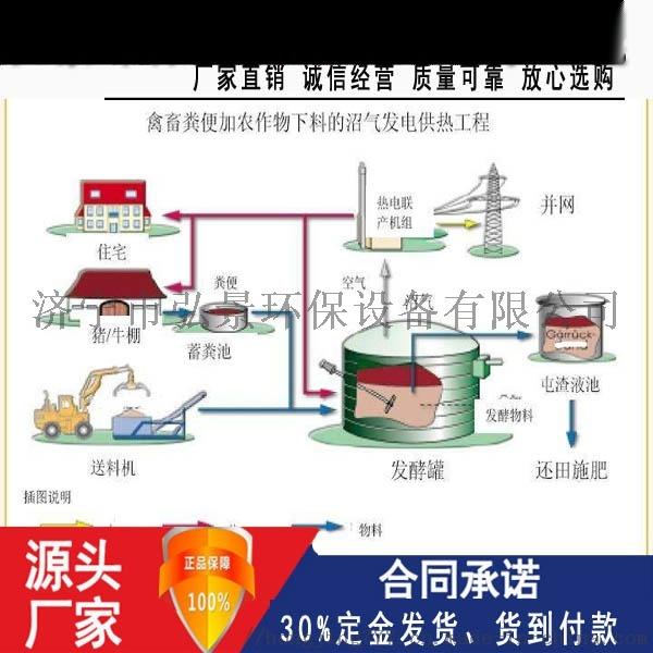 沼气工程-畜禽粪污处理设备建设施工图纸及厂家816745042