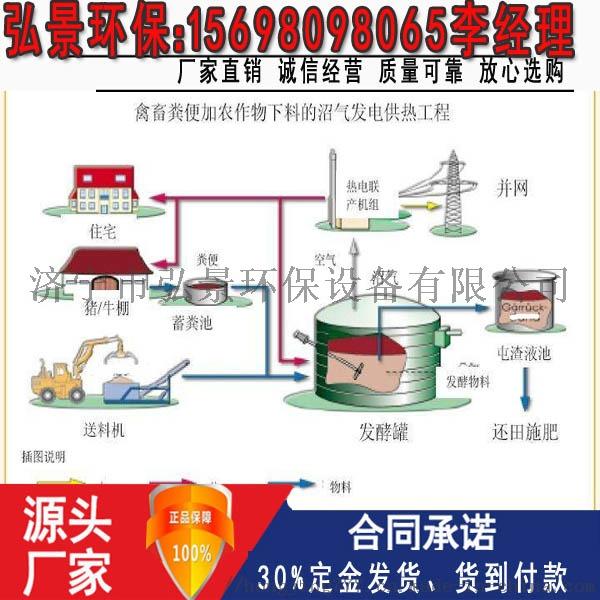 沼氣工程-畜禽糞污處理設備建設施工圖紙及廠家816745042