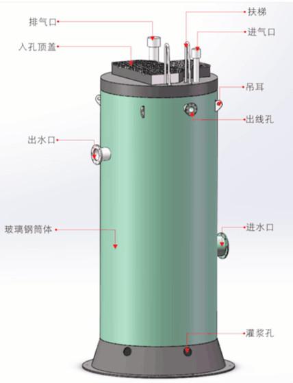 成套玻璃鋼廢水預製泵站821545705