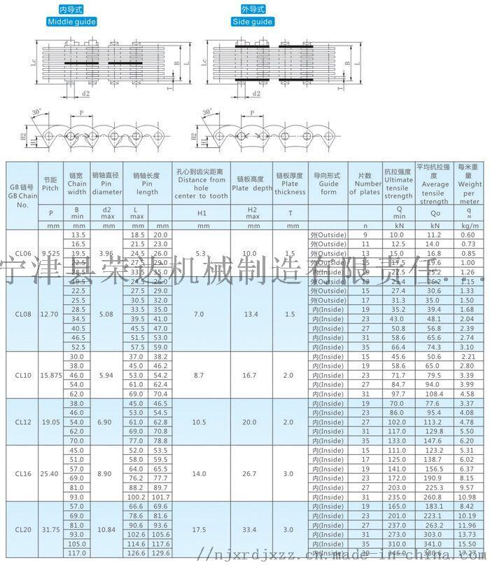 CL齒形鏈條選型圖.jpg