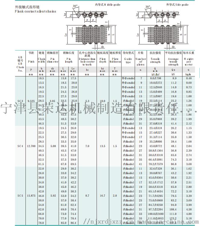 齒形鏈條資料選型1.png