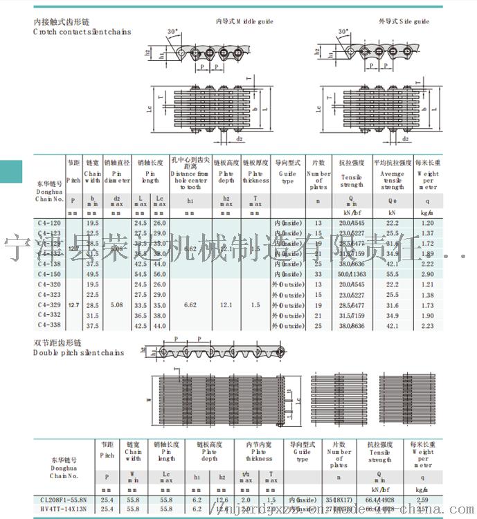齒形鏈條資料選型4.png