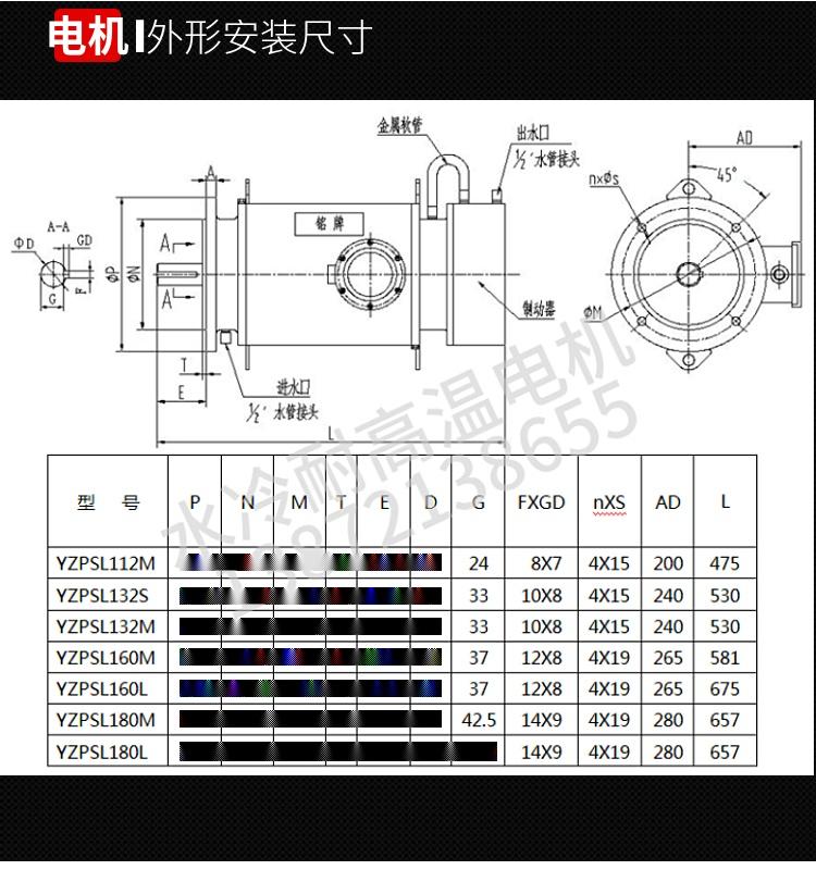 耐高温电机YZPSL132S-8/2.2KW102518375