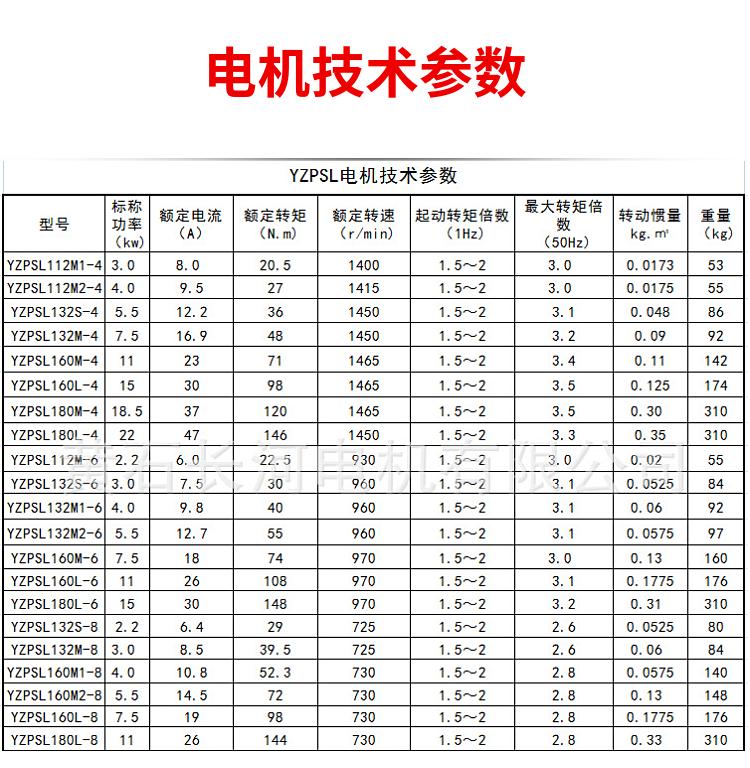 耐高温电机YZPSL132S-8/2.2KW102518355