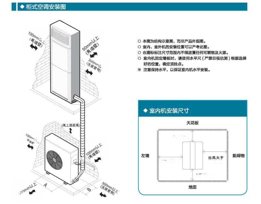 櫃式防爆空調安裝示意圖(淨圖)1.png