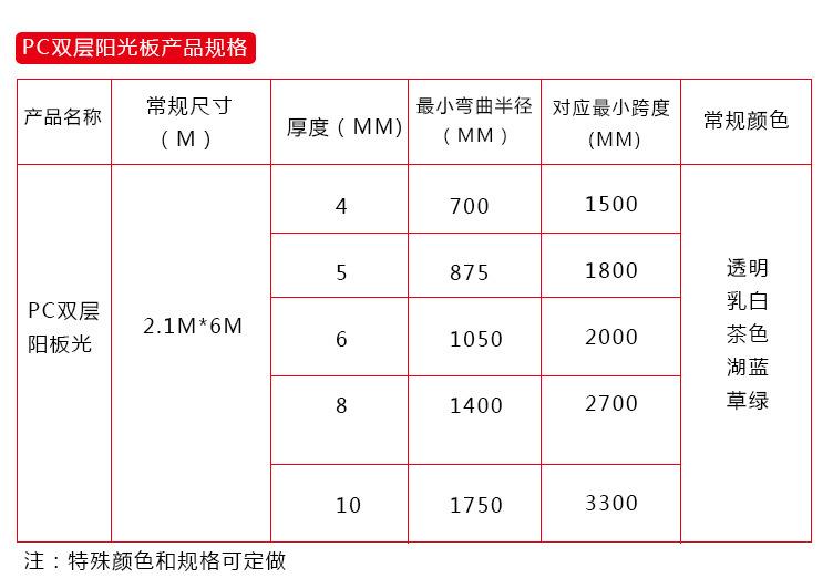双层阳光板产品规格.jpg