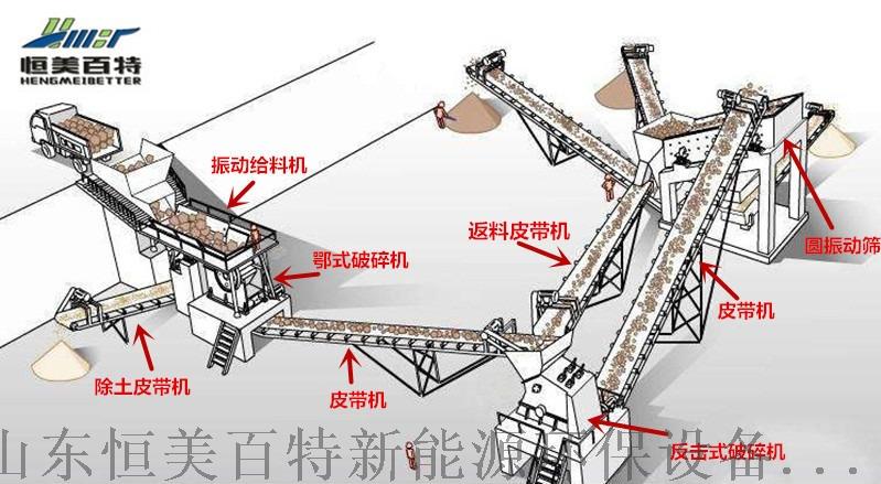 轮胎式建筑垃圾处理设备,玄武岩破碎机生产线配置103733402