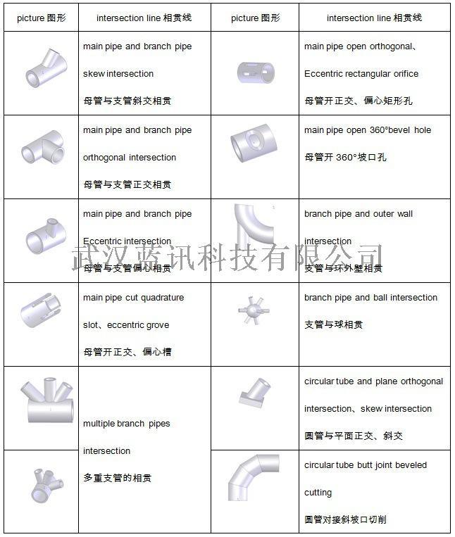 10余年厂家直销便携式数控切割机相贯线103731872