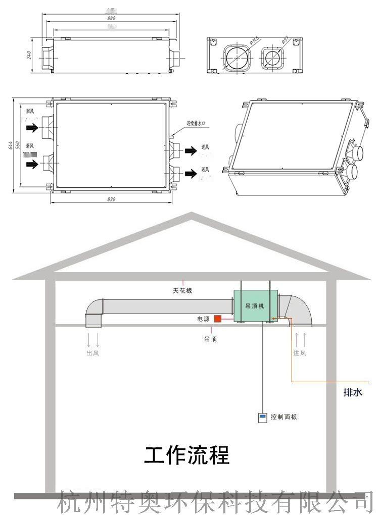 管道除溼機DH-858D(XF)詳情_04.jpg