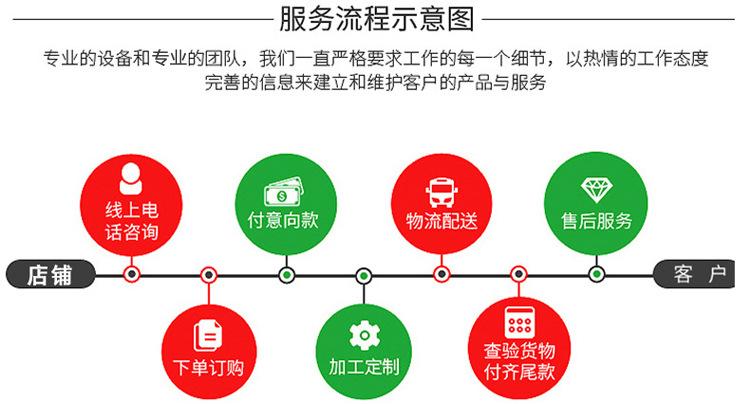 遼寧廠家供應 高壓彎頭 碳鋼彎頭 推制彎頭97352102
