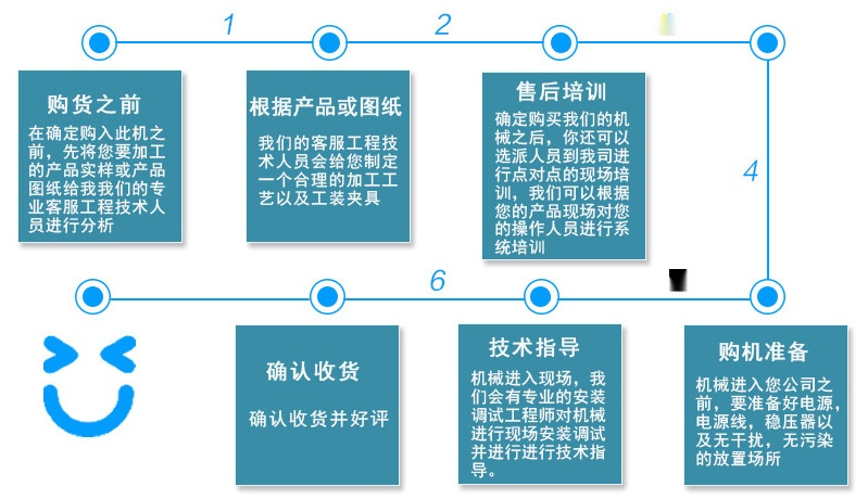 購機流程.jpg