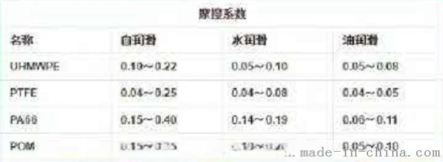 UPE 摩擦数据对比1.png