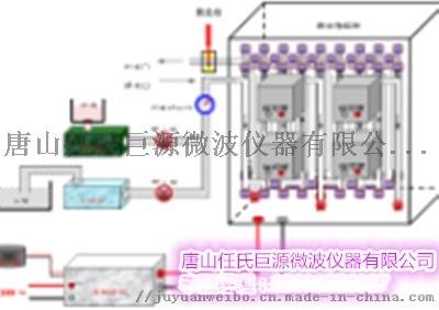 微波连续流水净化处理系统2_副本.jpg