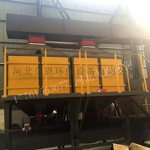 长垣RCO催化燃烧装置厂家更新换代中131057585
