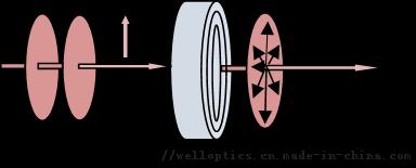 可变螺旋板-文章图4.png