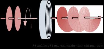 可变螺旋板-文章图3.png