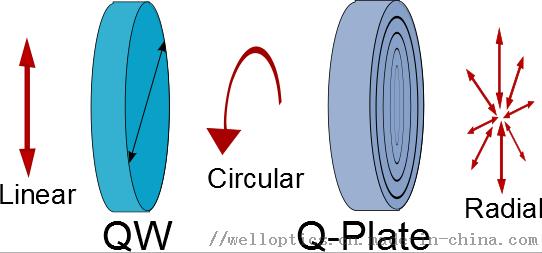 可变螺旋板-文章图2.png