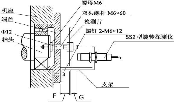 南京尓之特SS2旋转探测仪4.jpg
