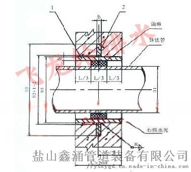 02S404钢性防水套管B型.jpg