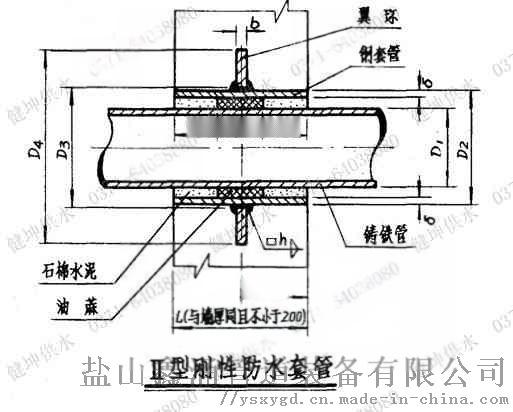 II型钢性防水套管.jpg