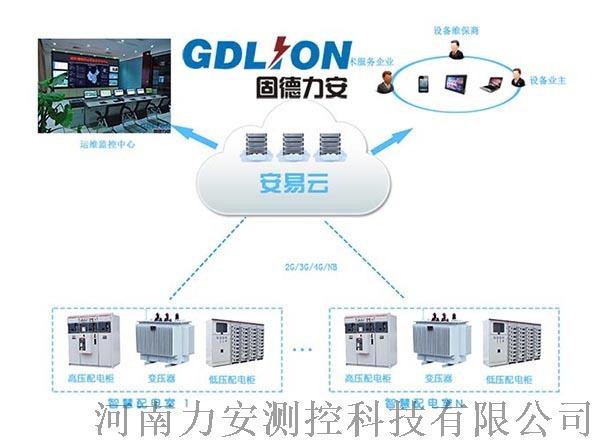 智慧配電室系統成爲大多數開關成套廠設備的中堅力量826830722