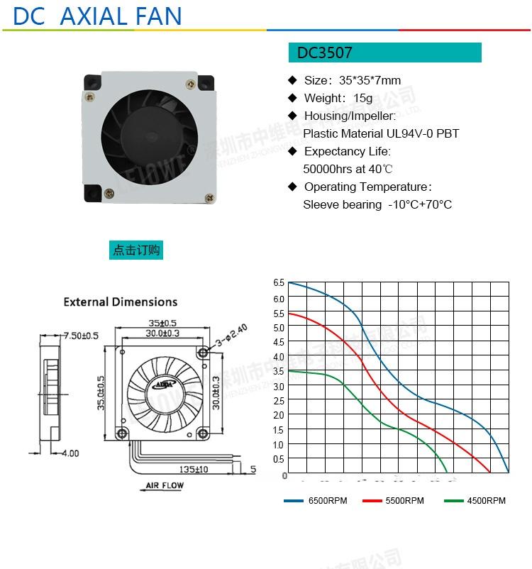3507鼓風機規格.jpg