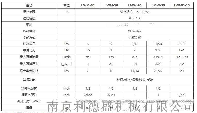 苏州模具水循环模温机,苏州模具水循环模温机厂家109286125