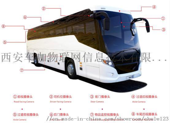 大巴车视频监控解决方案_meitu_1.jpg